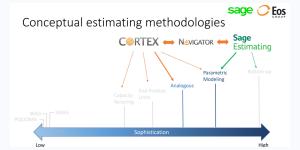 Advancing Preconstruction & Estimating Conference in Dallas