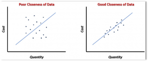 Linear Regression and Cortex version 1.10